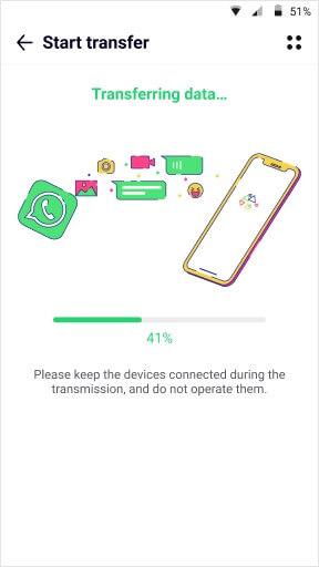 Wutsapper Transfer WhatsApp Data
